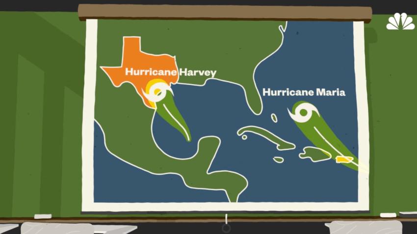 Hurricane Harvey Hurricane Maria