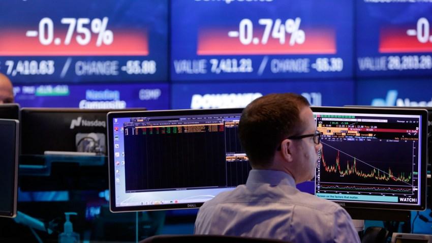 Financial Markets-Split Fortunes