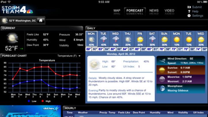storm team 4 weather app blurb