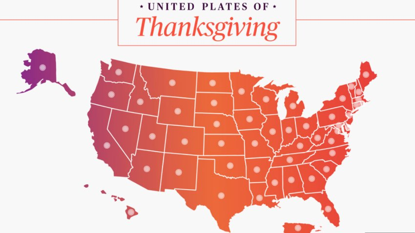 united-plates