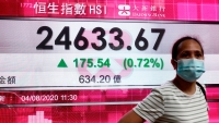 Asian Shares Fall on Jitters Over US Stimulus, China Trade