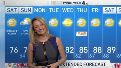 Daytime Weather, May 15