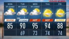 Here's Your Memorial Day Forecast