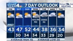 Storm Team4: Chance for Snow Mon. Night & Tues.