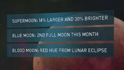 Blood Moon, Super Moon, Total Eclipse All Together on Wed.