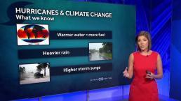 Global Warming Is Fueling Hurricanes