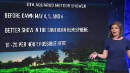 How to See the Eta Aquariid Meteor Shower