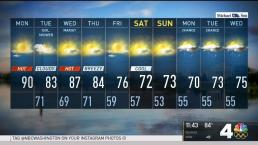 Midday Weather, Sept. 25, 2017