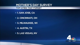 Hot Talk: Forgetting Mother's Day, Selfie-Satisfied