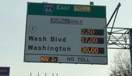Toll Prices Soar Over $30 as I-66 Express Lanes Open