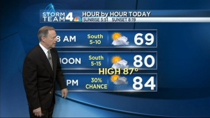 Storm Team4 Meteorologist Tom Kierein has the forecast.