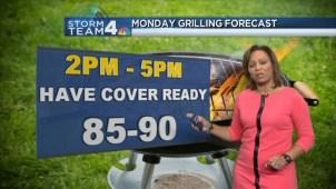 Storm Team4's Veronica Johnson has your Friday, Aug. 29 evening forecast.