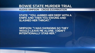Cross Examination in Bowie State Murder Case