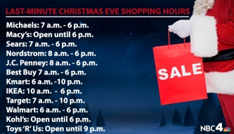 Stores Stay Open on Christmas Eve