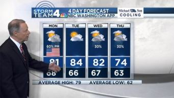 Morning Weather, Memorial Day