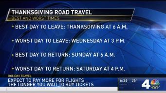 45 Million Expected to Hit the Road for Thanksgiving