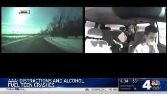 AAA: Distractions, Alcohol Fuel Teen Crashes
