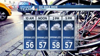 Dreary Drizzle, Rain to Clear by Tuesday