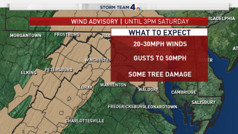 Wind Advisory Over; Scattered Showers Possible Saturday
