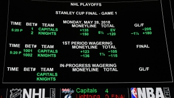 Sports Betting Approved by DC Council