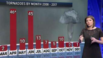 How Frequent Are Tornadoes in the DC Area?