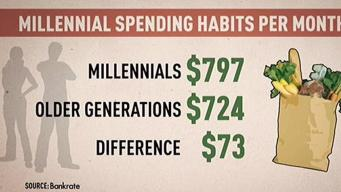 How Millennials Spend Their Money
