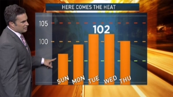 Here Comes the Heat: Temps Are About to Climb Into the 90s