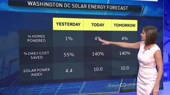 Storm Team4 Now Has Solar Energy Forecast
