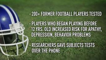 Study Links Youth Football to Behavior Later in Life