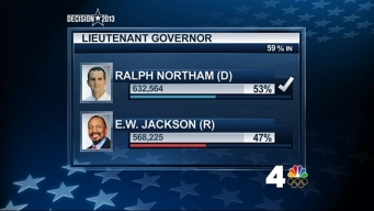 Va. Election Results Update