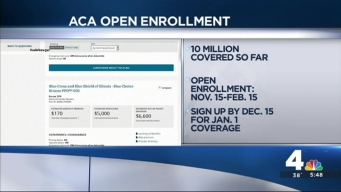What You Need to Know: Affordable Care Act