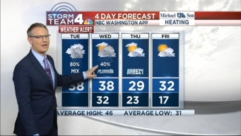 Mid-Morning Forecast, Feb. 9