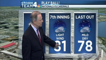 Morning Weather, May 28, 2016