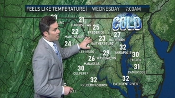 Afternoon Weather, March 21