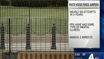 Public Will No Longer Have Access to WH South Fence