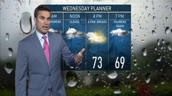 Evening Weather, May 23, 2017