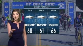 DC Bike Ride Forecast