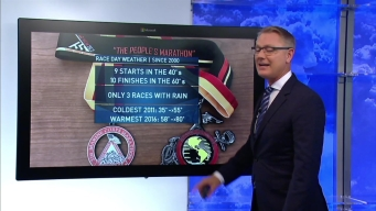 A Look Back at Marine Corps Marathon Weather