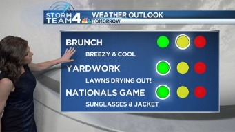 Cool Temps, Wind for Sunday