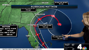 How Will Hurricane Matthew Affect DC?