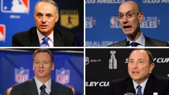 US Sports Leagues Hedging Their Bets on Legalized Gambling
