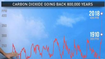 Carbon Dioxide Levels at Highest Peak in 800,000 Years