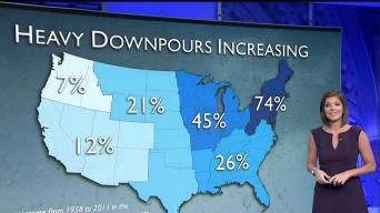 Why Heavy Downpours Are Increasing Nationwide