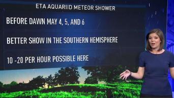 How to See the Eta Aquariid Meteor Shower