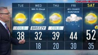 Chilly Days Ahead; Chance of Rain-Snow Mix Friday Along I-81
