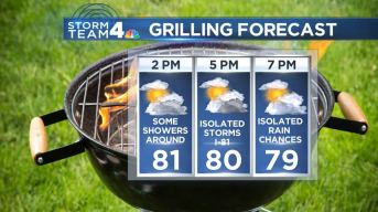Memorial Day Rain Possible Later in the Afternoon, Evening