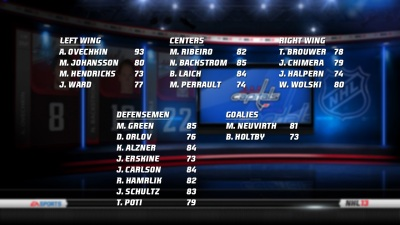"EA Sports Releases Capitals' Player Ratings For ""NHL 13"""