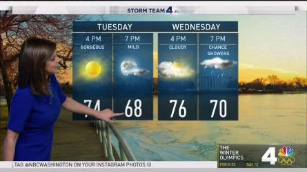<p>Storm Team4 Chief Meteorologist Doug Kammerer and Meteorologist Amelia Draper have the forecast for Monday and beyond.</p>