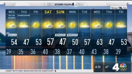 <p>News4's Doug Kammerer has the forecast for Thanksgiving Day and beyond.</p>