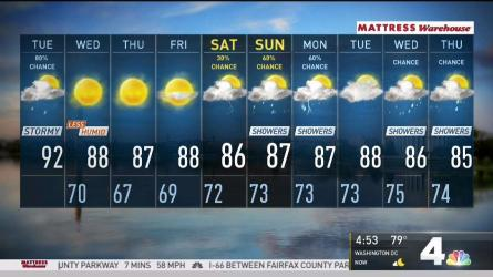<p>Storm Team4 has your forecast for July 17, 2018.&nbsp;</p>